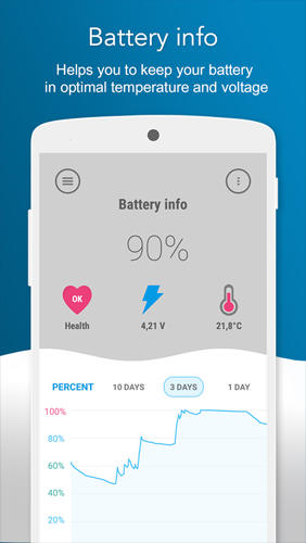 Download Battery Lifespan Extender for Android for free. Apps for phones and tablets.