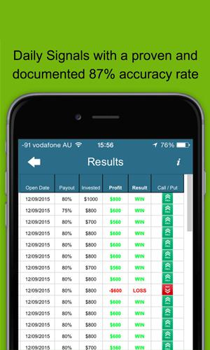 Binary Options Robot app for Android, download programs for phones and tablets for free.