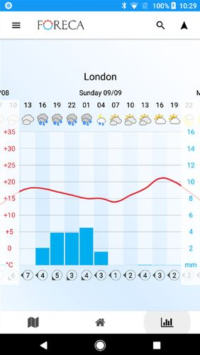 Screenshots of Foreca weather program for Android phone or tablet.