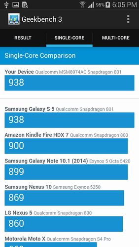 Screenshots of Geekbench 4 program for Android phone or tablet.