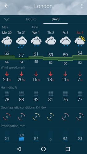 Gismeteo app for Android, download programs for phones and tablets for free.