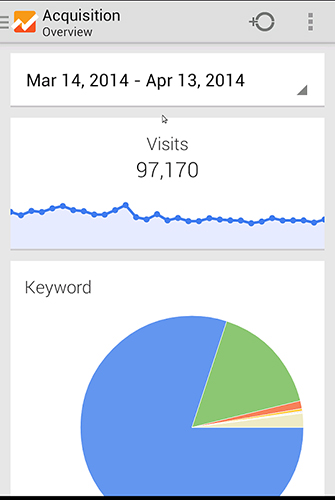 Google analytics app for Android, download programs for phones and tablets for free.