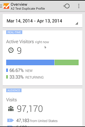 Скачати Google analytics для Андроїд.