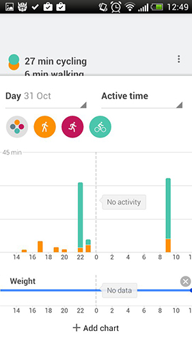Google fit app for Android, download programs for phones and tablets for free.