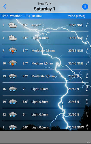 ilMeteo weather app for Android, download programs for phones and tablets for free.