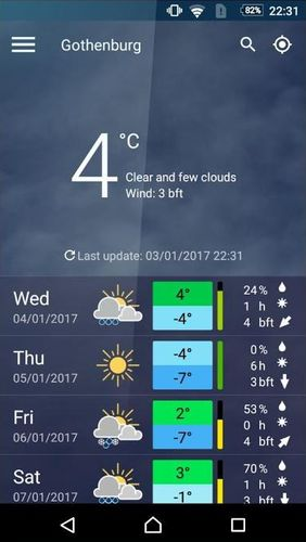 Download Meteoblue for Android for free. Apps for phones and tablets.