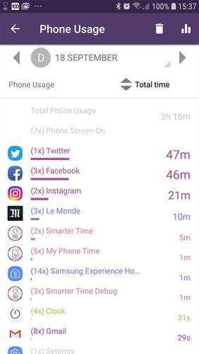 My phone time - App usage tracking