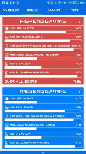 Les captures d'écran du programme PC geek - Builds, benchmarks, gaming, news pour le portable ou la tablette Android.