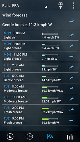 Screenshots of Meteoblue program for Android phone or tablet.