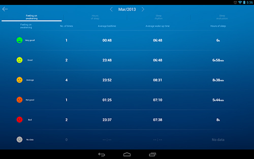 Screenshots of Smart sleep manager program for Android phone or tablet.