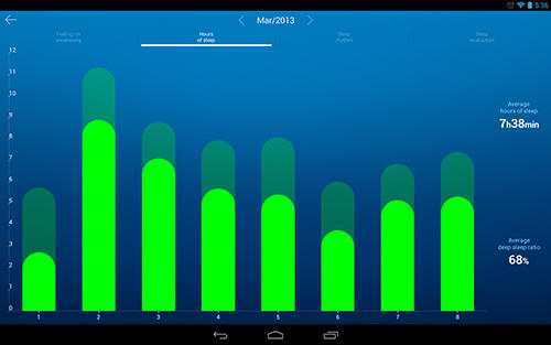 Smart sleep manager app for Android, download programs for phones and tablets for free.