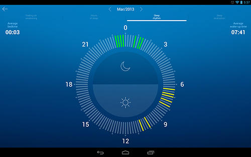 Les captures d'écran du programme Smart sleep manager pour le portable ou la tablette Android.