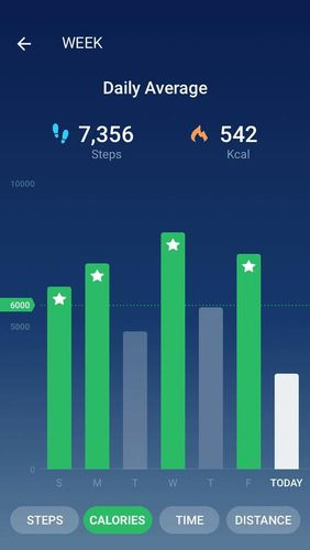 Step counter - Pedometer free & Calorie counter app for Android, download programs for phones and tablets for free.