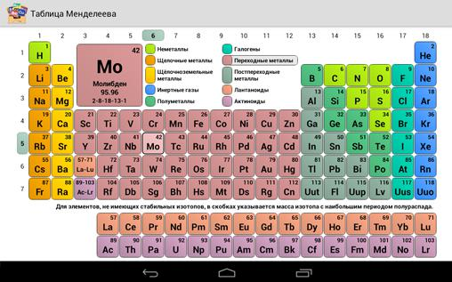 Screenshots des Programms Mendeleev Table für Android-Smartphones oder Tablets.