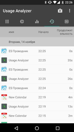 Скріншот програми Usage analyzer: Track app usage на Андроїд телефон або планшет.