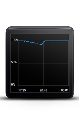 Les captures d'écran du programme Wear battery monitor alpha pour le portable ou la tablette Android.