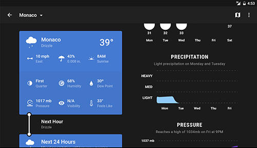 Les captures d'écran du programme Weather timeline pour le portable ou la tablette Android.