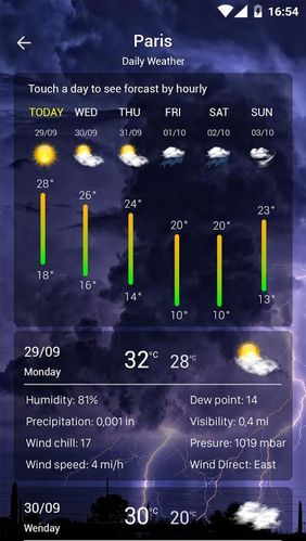Screenshots of Weather forecast program for Android phone or tablet.