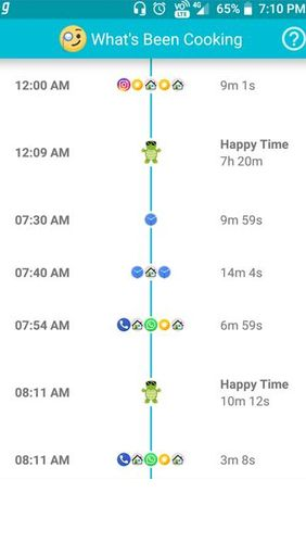 的Android手机或平板电脑Your hour - Phone addiction tracker and controller程序截图。