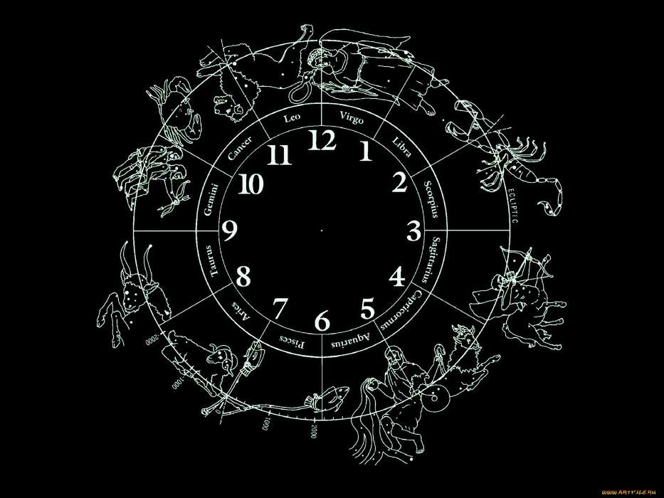 Download Mobile Wallpaper Background Zodiac Clock Free 20146