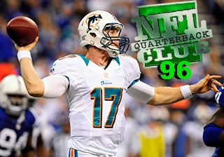 NFL: Quarterback club 96