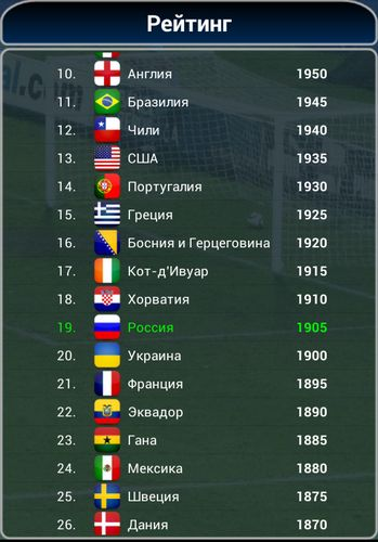True football national manager screenshot 1