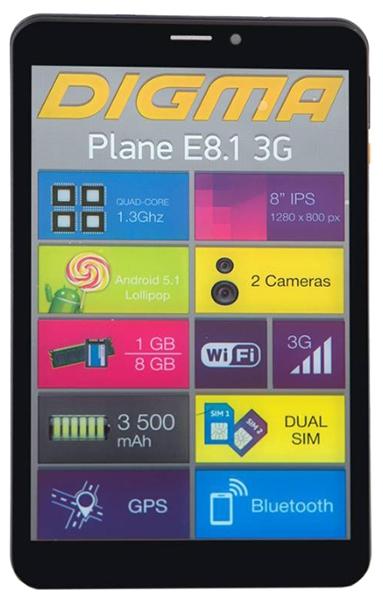 Plane E8.1