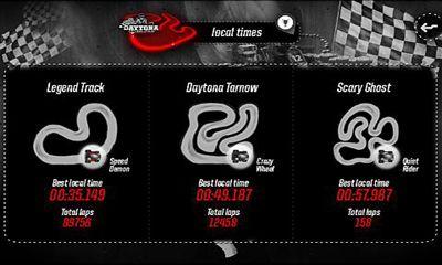 Daytona Racing Karting Cup für Android