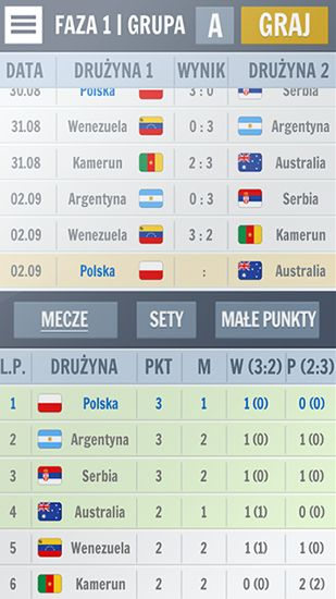 Volleyball championship 2014 pour Android