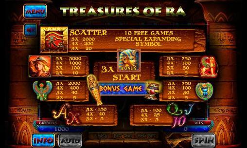 Treasures of Ra: Slot Screenshot